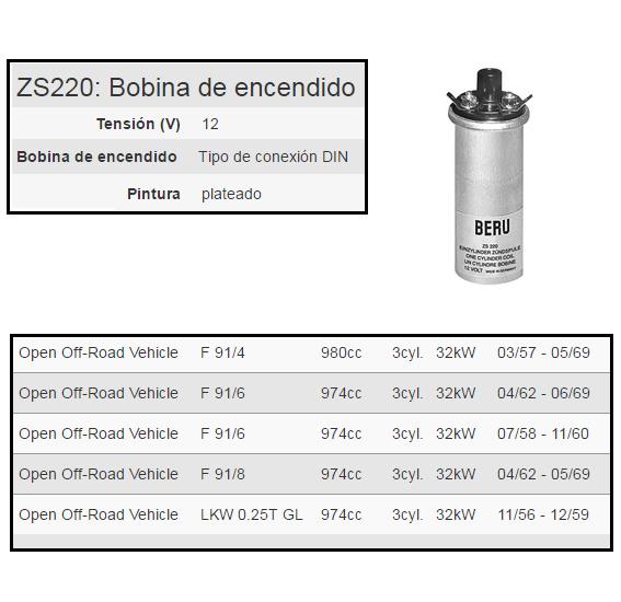 BOBINA BERU ZS220