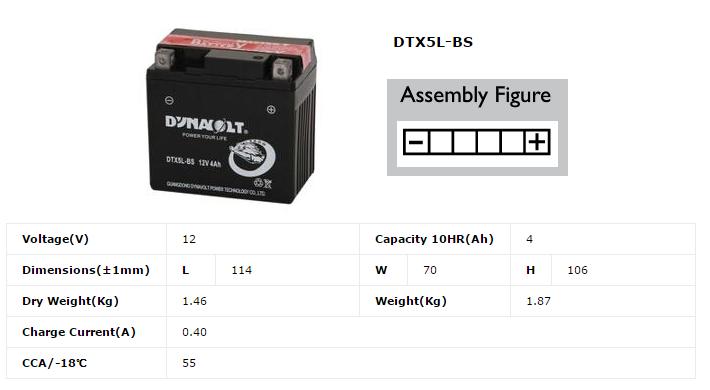 BATERIA DYNAVOLT YTX 5 L B S
