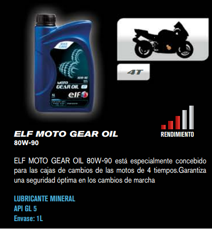 ACEITE ELF GEAR OIL 80W90 1L.