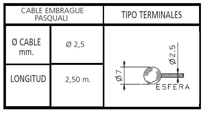 CABLE EMBRAGUE MOTOCULTOR BOLA PASQUALI 250X2250