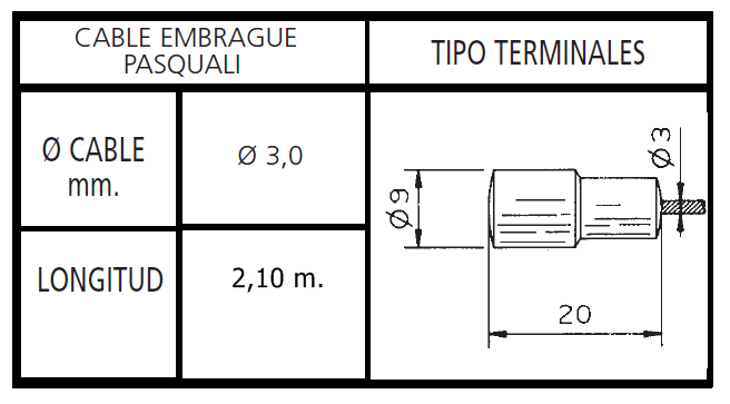 CABLE EMBRAGUE MOTOCULTOR PERA GRANDE PAQUALI 250X2100
