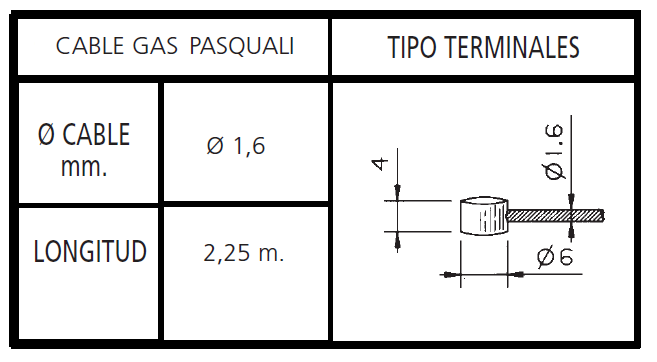 CABLE GAS MOTOCULTOR PASQUALI