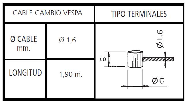 CABLE CAMBIO VESPA FLEXIBLE