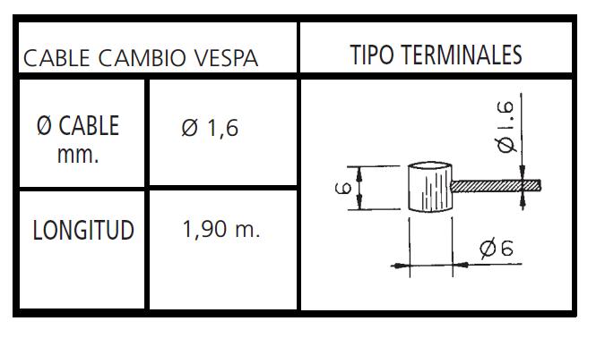 CABLE CAMBIO VESPA