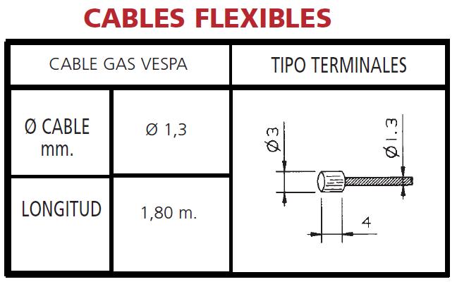 CABLE GAS MOTO FLEXIBLE