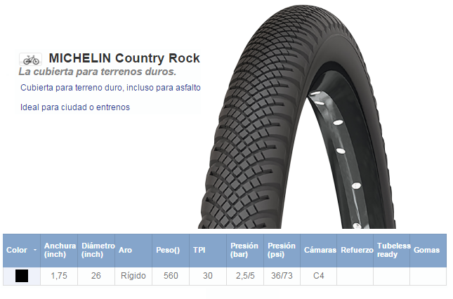 CUBIERTA BICICLETA MICHELIN 26X1.75 COUNTRY ROCK