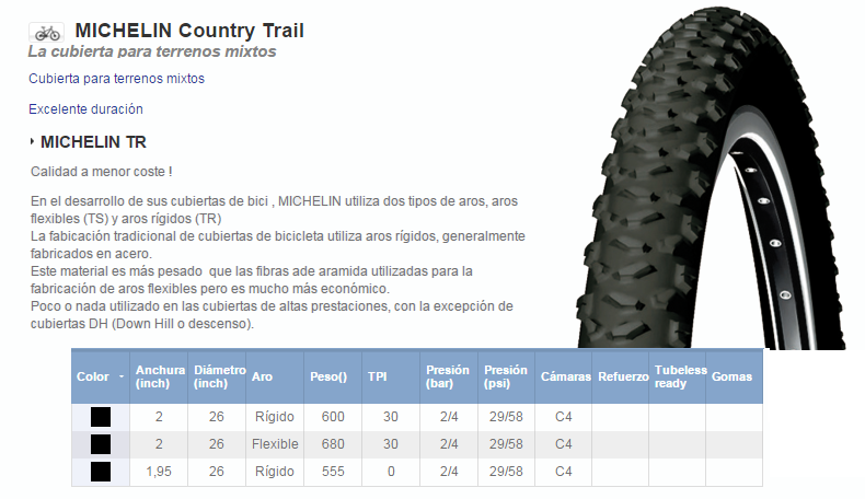 CUBIERTA BICICLETA MICHELIN 26X2.00 COUNTRY TRAIL
