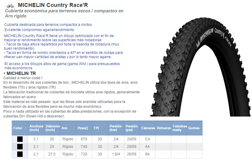 CUBIERTA BICICLETA MICHELIN 26X2.10 COUNTRY RACER