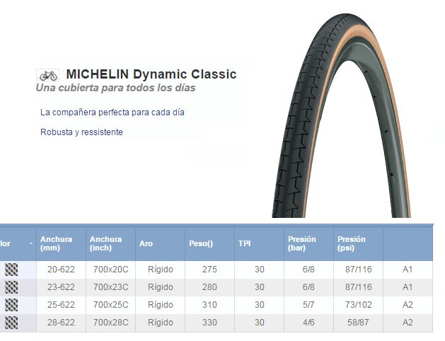 CUBIERTA BICICLETA MICHELIN 700X28C DYNAMIC CLASSIC SW (translucent)
