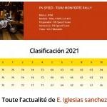 Eduardo Iglesias finaliza en la Posición 53 Rally Dakar 2021